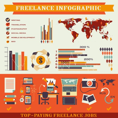freelancer: Freelance infographic with icons and text