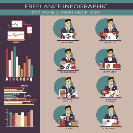 freelancer: Flat design  Freelance infographic