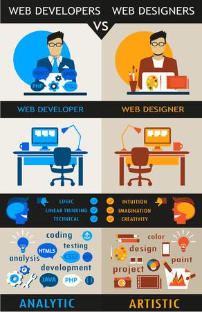 developers: Web designers and web developers. Illustration