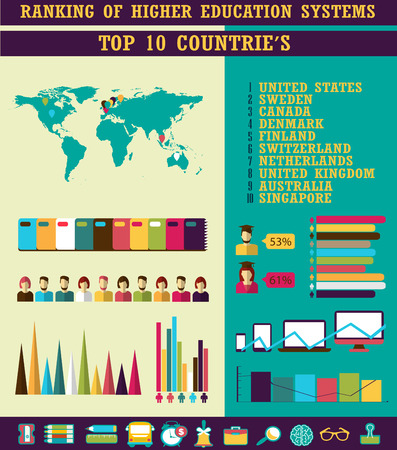 Ranking of Higher Education Systems. Top countries Vector