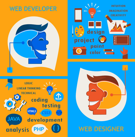 developers: The difference between web designers and web developers.