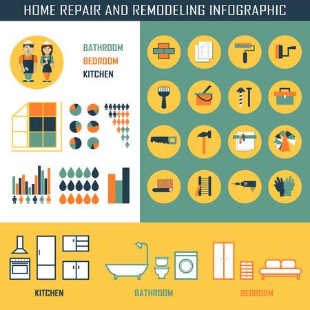 家の修理や改造の要素を持つインフォ グラフィック。