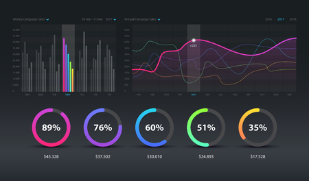Dashboard infographic template with modern design weekly and annual statistics graphs. Pie charts, workflow, web design, UI elements