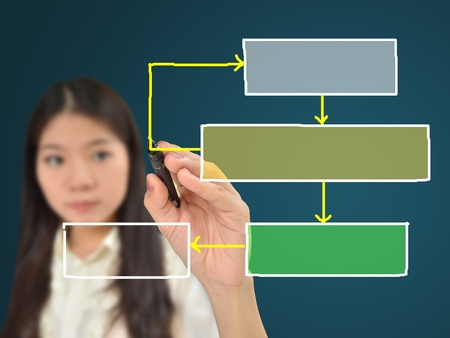 Business woman drawing flow chart for business planning photo