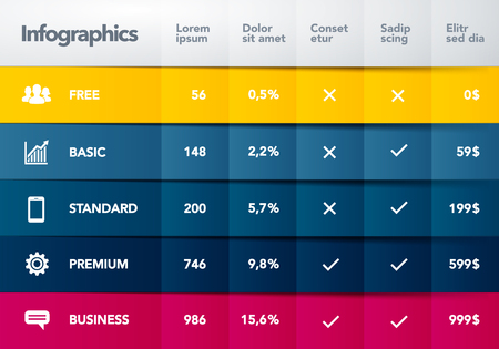 Vector Price Comparison Table. Services With Description And Icons Çizim