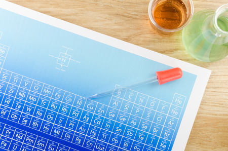 lighting technician: Laboratory glassware and periodic table of elements