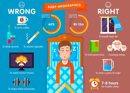 Slaap infographic, tien stappen voor een gezonde en diepe slaap met de laatste trends van de diagram. Volledig bewerkbare vector illustratie. Perfect voor informatieve behoeften.