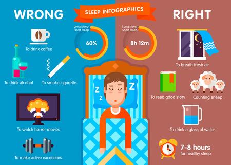 letti: Dormire infographic, dieci passi per un sonno sano e profondo con le ultime tendenze del diagramma. Illustrazione vettoriale completamente modificabile. Perfetto per le esigenze informative. Vettoriali