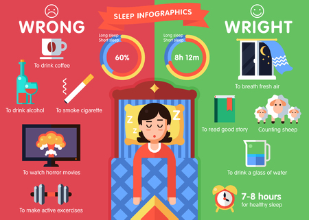Sleep infographic, 10 steps for healthy and deep sleep with detailed informing icons. Fully editable vector illustration. Perfect for informational needs.