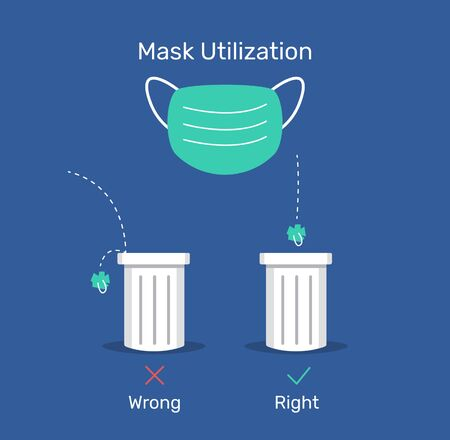 The wrong and the right ways of masks disposal and utilization. Flat design illustration. covid-19 concept.  Иллюстрация