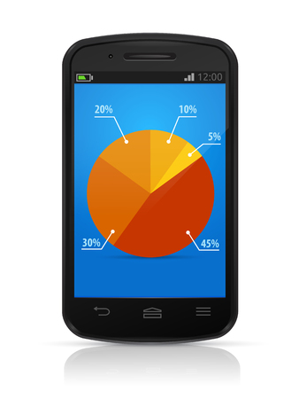 Smartphone with pie chart
