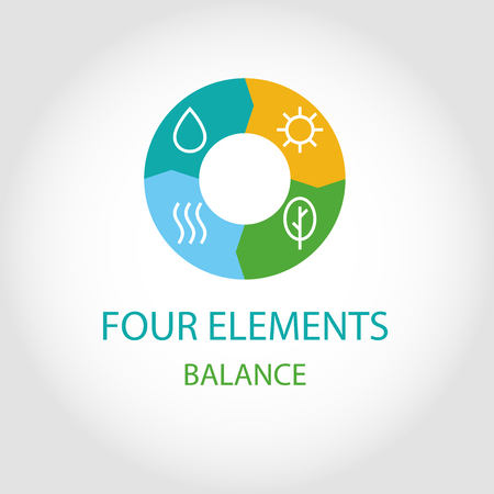 Logo four natural elements. The energy balance. The balance of nature.