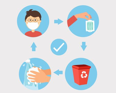 Covid-19 crisis concept: Throw face mask into bin after you used it and wash your hands. Cartoon vector style for your design.