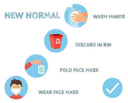Covid-19 crisis concept: Throw face mask into bin after you used it and wash your hands. Cartoon vector style for your design. Vetores