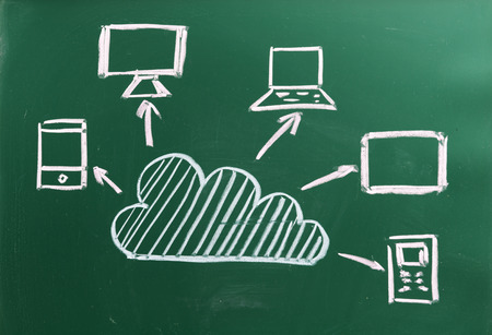 dessin craie: Cloud computing dessin � la craie sur le tableau noir