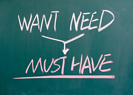 afford: Want, need and must have conceptional drawing on the chalkboard