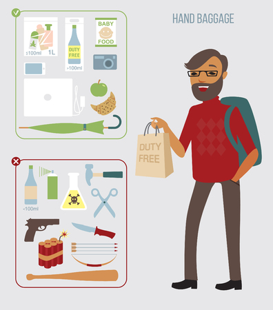 safety check: Restricted and prohibited items in hand baggage on the flight Illustration