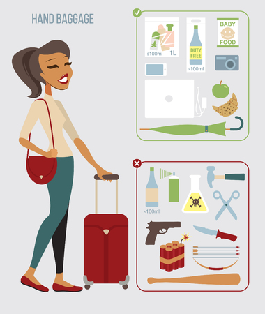 Restricted and prohibited items in hand baggage on the flight Illustration