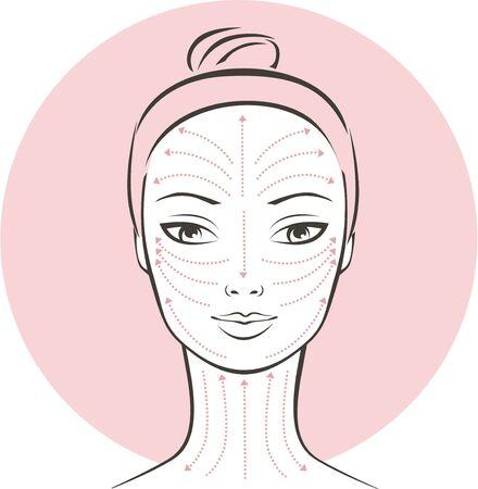outline female portrait with lymphatic massage scheme