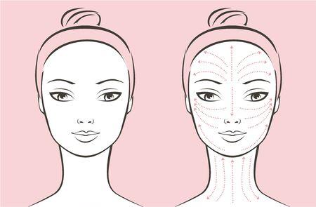 Female portrait closeup with lymphatic massage scheme