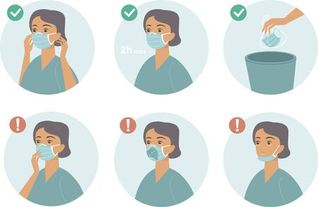 How to wear disposable protective medical mask properly. Flat vector concept for coronavirus COVID-19 outbreak