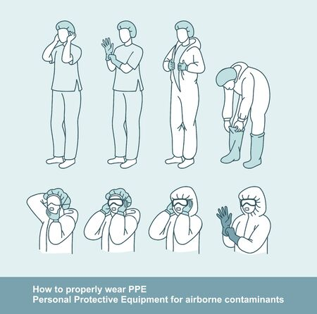 Steps How to properly wear personal protective equipment for airborne contaminants. Outline vector illustration