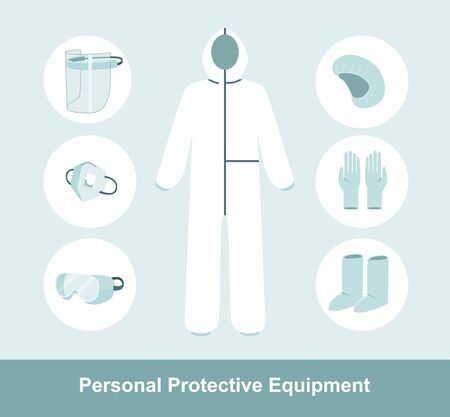 PPE personal protective equipment for airborne contaminants.Complete Protection Kit Full Body Medical Coverall Suit, facial shield, respirator mask N95 ffp3, gloves, shoe covers, plastic goggles. Flat vector illustration