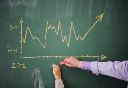 Drawing of graph on blackboard photo