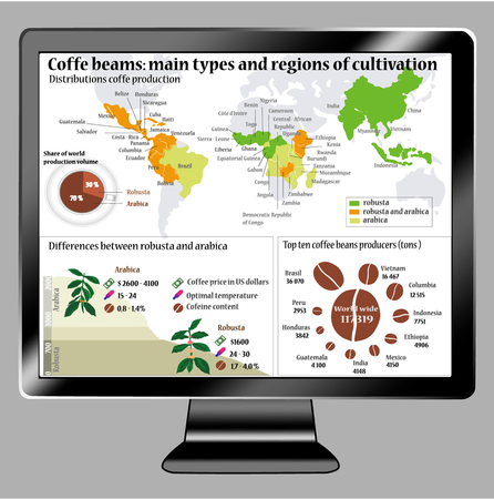flat screen tv: Icon tv show coffee beans regions cultivation.