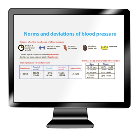 deviation: Icon tv show norm blood presure deviation
