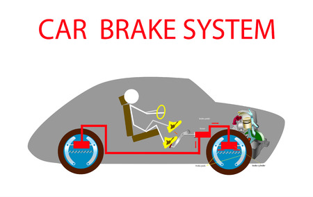 Car vehicle brake system scheme and cut engine in silhouette with driver in front of and after push on pedal. Ilustrace