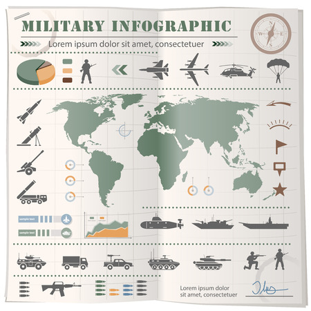 world wars: Military Infographic