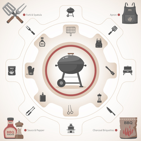 Barbecue Tools & Accessories