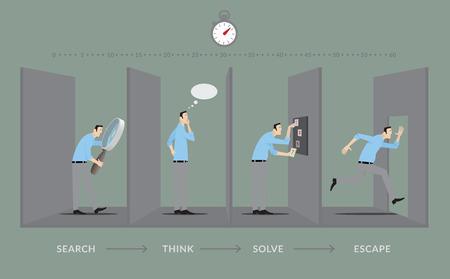 게임의 네 단계에서 플레이어.