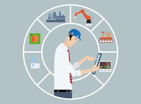 Indústria 4.0 Automação de Fábrica Conceito: cadeia de produção controlada por engenheiro com tablet PC.